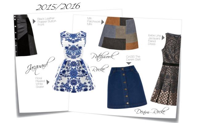 Röcke und Kleider